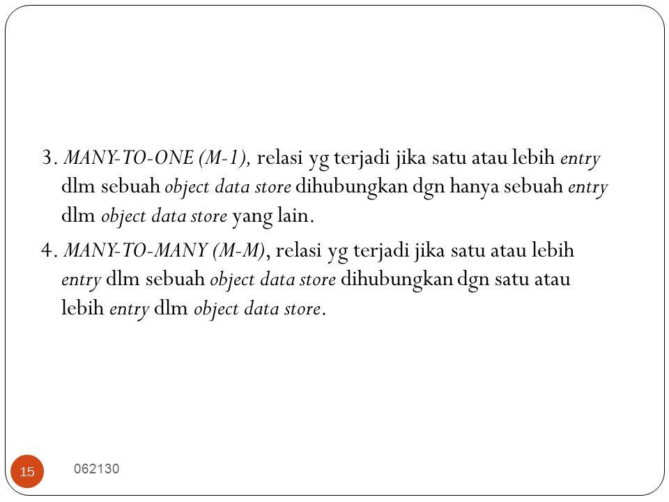 062130 15 3. MANY-TO-ONE (M-1), relasi yg terjadi jika satu atau lebih entry dlm sebuah object data store dihubungkan dgn hanya sebuah entry dlm objec