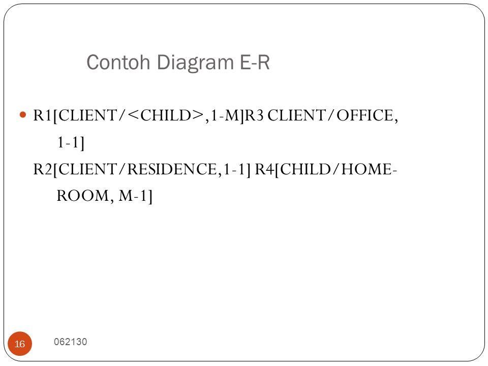 Contoh Diagram E-R 062130 16 R1[CLIENT/,1-M]R3 CLIENT/OFFICE, 1-1] R2[CLIENT/RESIDENCE,1-1] R4[CHILD/HOME- ROOM, M-1]