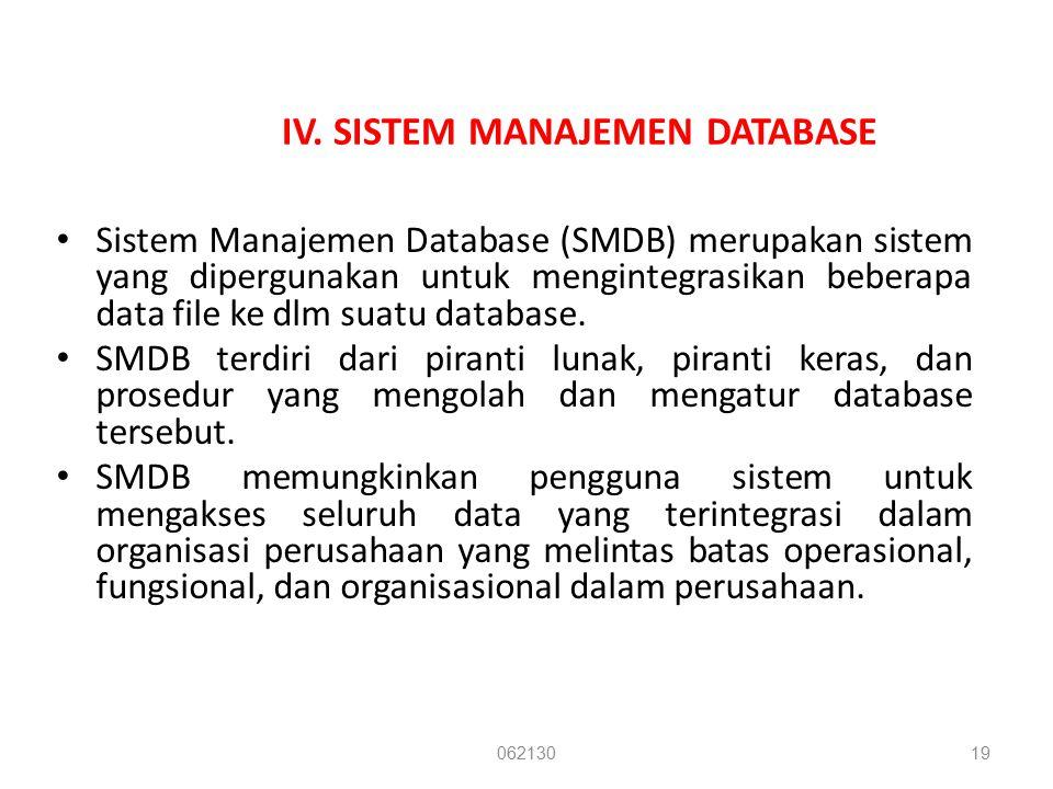 IV. SISTEM MANAJEMEN DATABASE Sistem Manajemen Database (SMDB) merupakan sistem yang dipergunakan untuk mengintegrasikan beberapa data file ke dlm sua