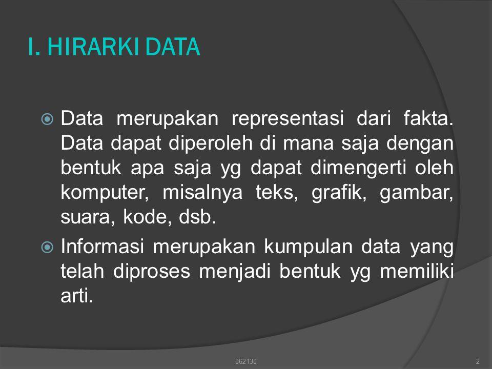 I. HIRARKI DATA  Data merupakan representasi dari fakta. Data dapat diperoleh di mana saja dengan bentuk apa saja yg dapat dimengerti oleh komputer,