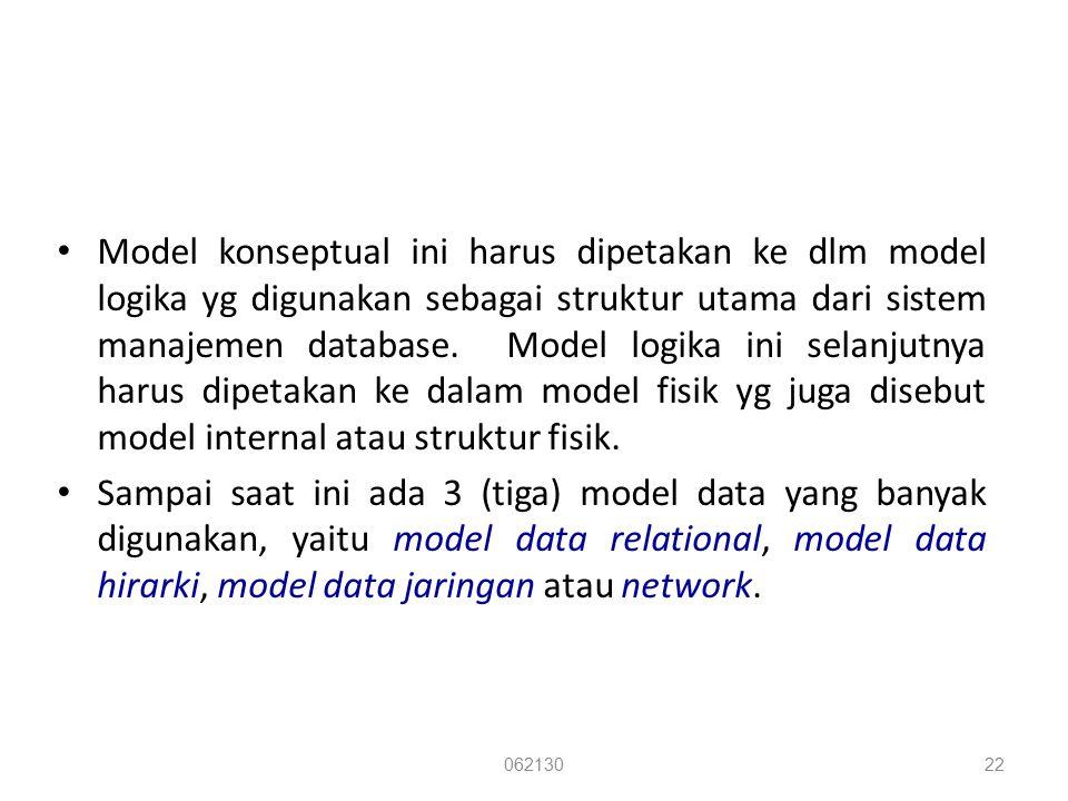 Model konseptual ini harus dipetakan ke dlm model logika yg digunakan sebagai struktur utama dari sistem manajemen database. Model logika ini selanjut