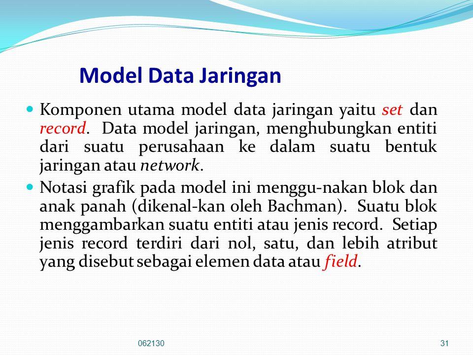 Model Data Jaringan Komponen utama model data jaringan yaitu set dan record. Data model jaringan, menghubungkan entiti dari suatu perusahaan ke dalam