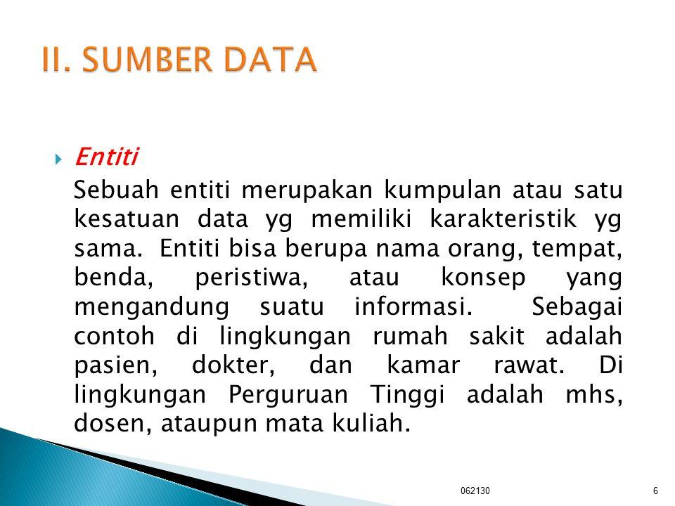  Entiti Sebuah entiti merupakan kumpulan atau satu kesatuan data yg memiliki karakteristik yg sama. Entiti bisa berupa nama orang, tempat, benda, per