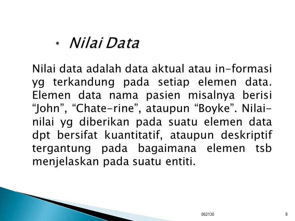 """Nilai data adalah data aktual atau in-formasi yg terkandung pada setiap elemen data. Elemen data nama pasien misalnya berisi """"John"""", """"Chate-rine"""", ata"""