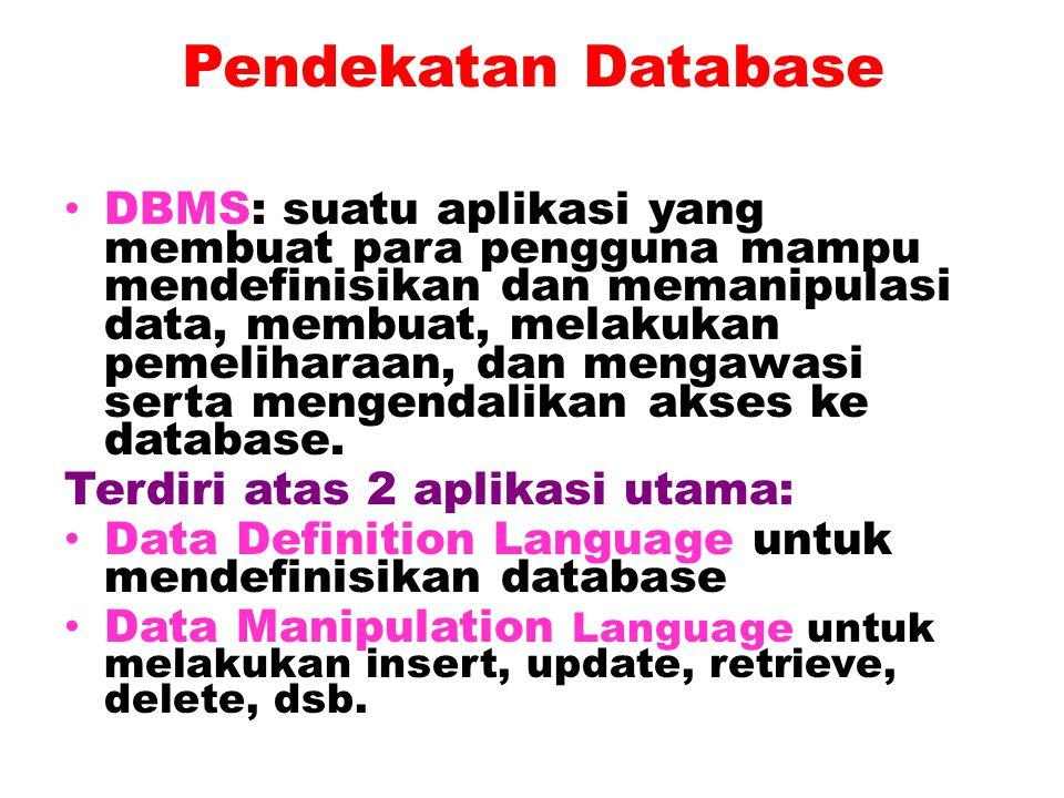 Kelemahan File Based- Approach Data terpisah sendiri-sendiri sehingga bisa terjadi duplikasi data Ketergantungan data pada data yang lain sehingga dat