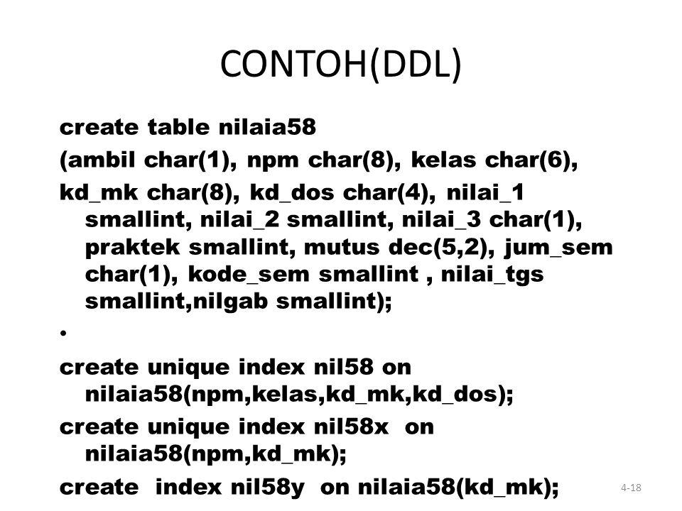 Data Definition Language / DDL) –P–Perintah - perintah yang digunakan Administrator basis data untuk mendefinisikan skema dan subskema basis data. –H–