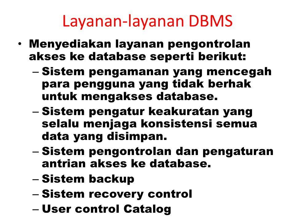 Cara –M–Mengetikkan perintah yang ditujukan kepada DBMS untuk memanipulasi rekaman atau data Melalui program aplikasi yang menghasilkan instruksi inte