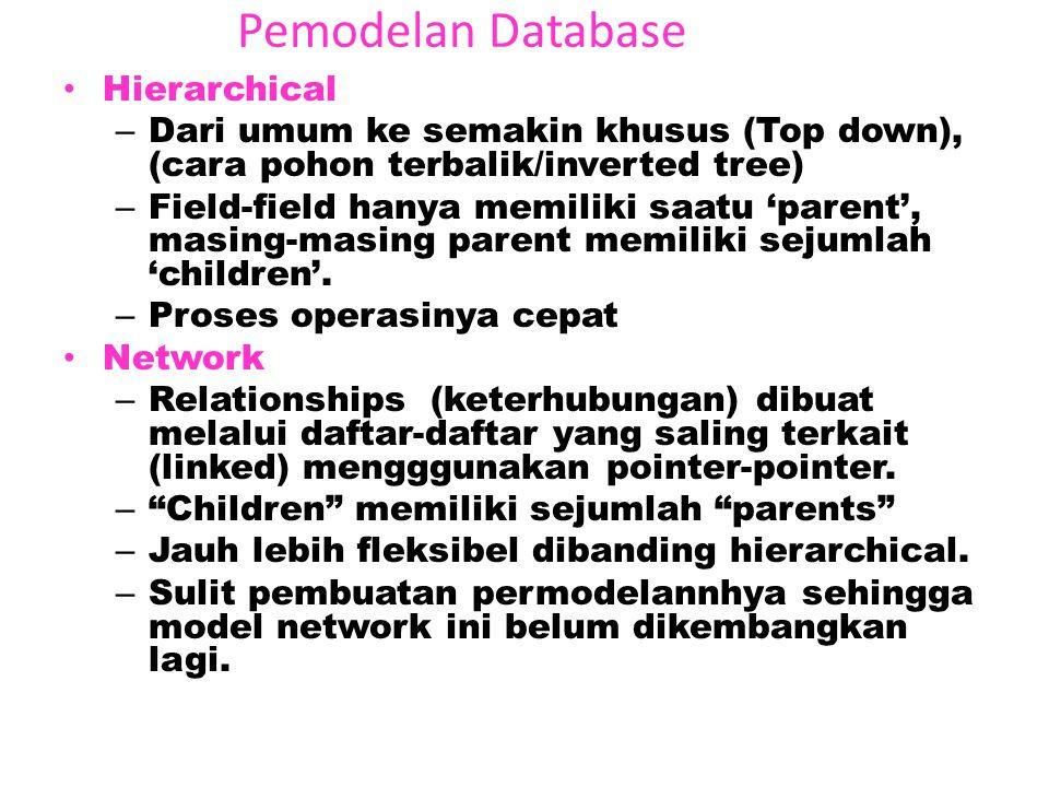 Komponen Database System Data: – Tersebar /terdistribusi (misal: di masing- masing cabang) – Terintegrasi Hardware – Menyesuaikan kapasitas data yang