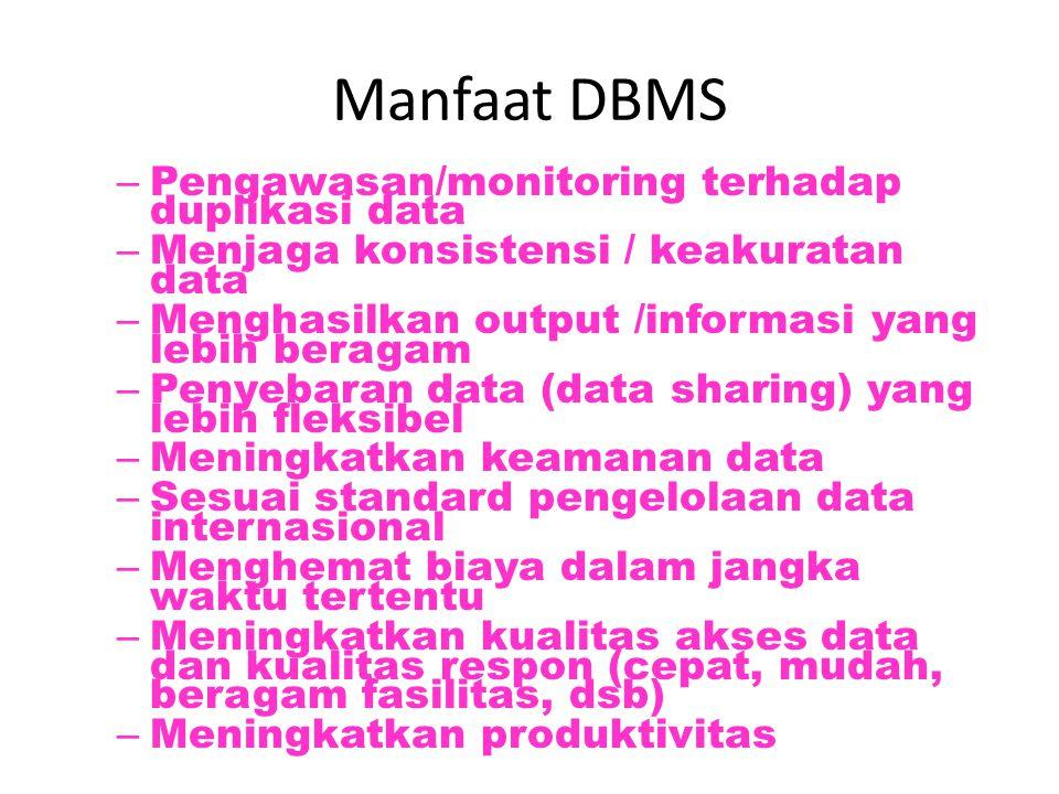 Database Concept, Data Redundancy, Data Independence, Data Dictionary Data Dictionary: definisi dari setiap data yang disimpan dalam database dimana s