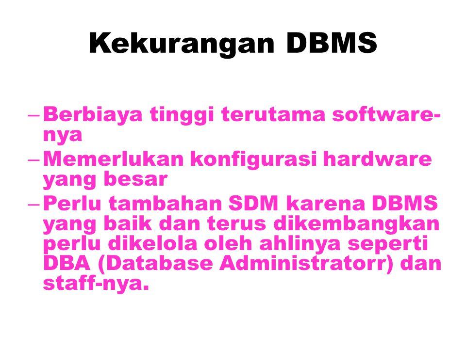 Manfaat DBMS – Pengawasan/monitoring terhadap duplikasi data – Menjaga konsistensi / keakuratan data – Menghasilkan output /informasi yang lebih berag