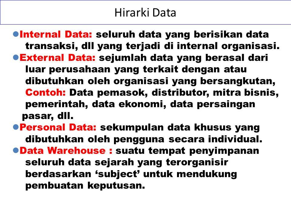 Internal Data: seluruh data yang berisikan data transaksi, dll yang terjadi di internal organisasi.