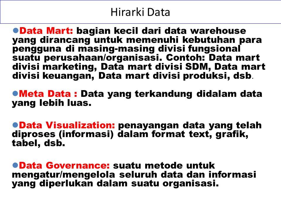 Internal Data: seluruh data yang berisikan data transaksi, dll yang terjadi di internal organisasi. External Data: sejumlah data yang berasal dari lua
