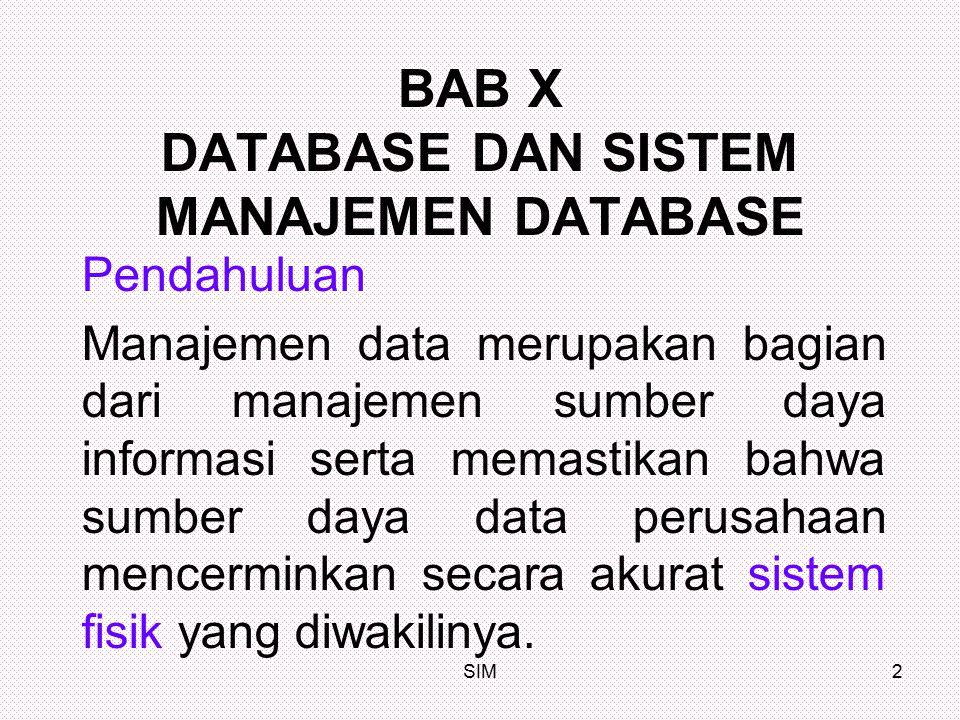SIM3 KONSEP DATABASE Data base adalah suatu koleksi data komputer yang Terintegrasi,diorganisasikan dan Disimpan dengan suatu cara yang Memudahkan pengambilan kembali Konsep database adalah integrasi Logis dari catatan –catatan dalam Banyak file