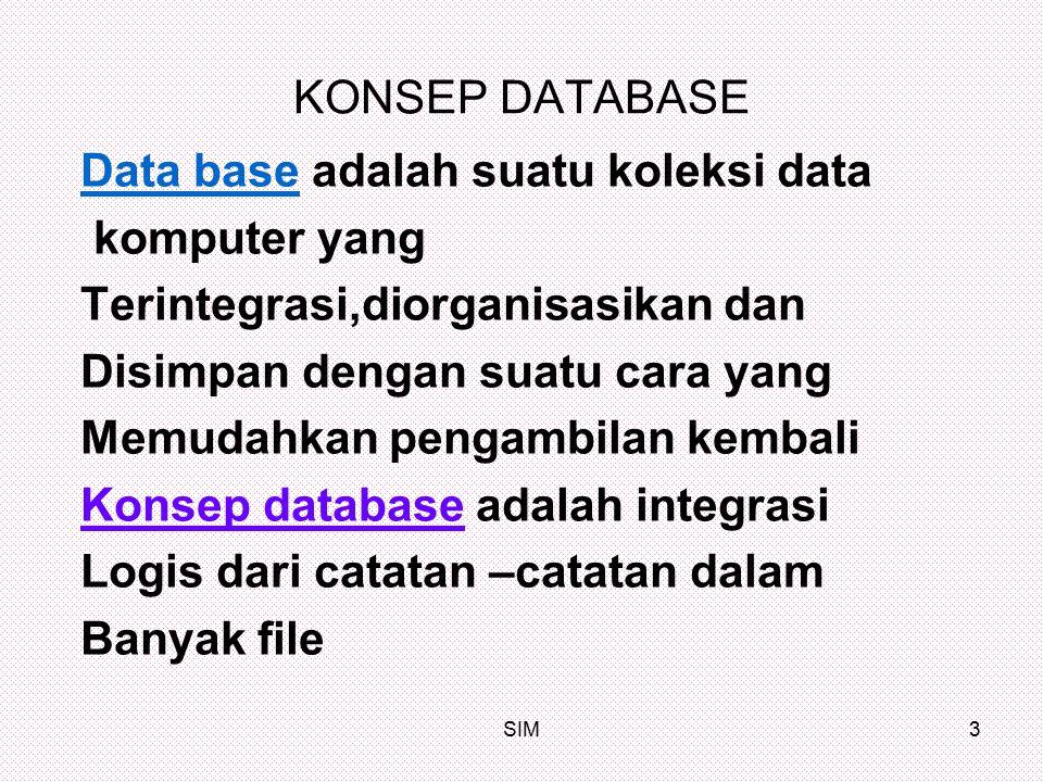 SIM3 KONSEP DATABASE Data base adalah suatu koleksi data komputer yang Terintegrasi,diorganisasikan dan Disimpan dengan suatu cara yang Memudahkan pen
