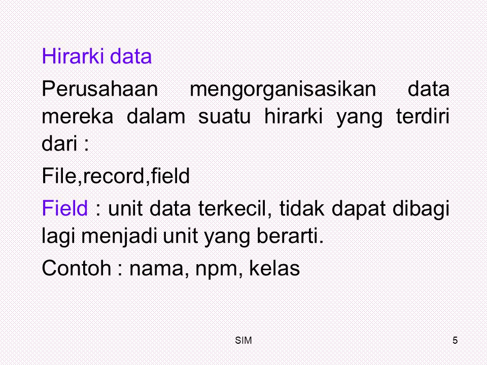 SIM5 Hirarki data Perusahaan mengorganisasikan data mereka dalam suatu hirarki yang terdiri dari : File,record,field Field : unit data terkecil, tidak