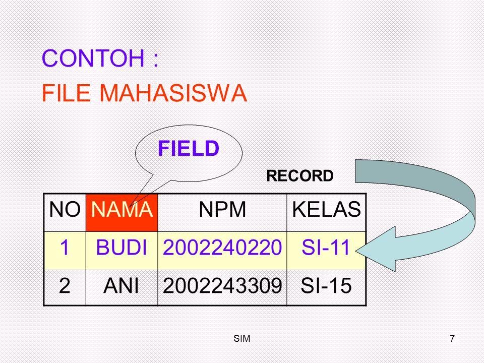 SIM8 Manajemen data Data adalah sumber daya, maka Perlu dikelola, dan proses ini Disebut manajemen data.