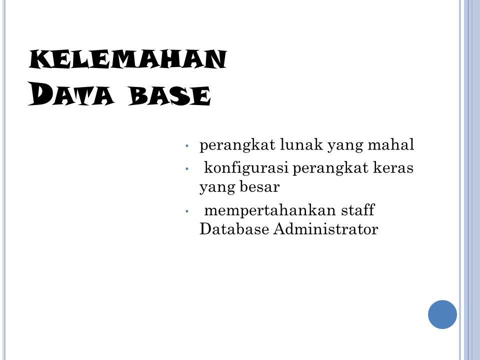 K EUNTUNGAN D ATABASE Kemubajiran data terkurangi Integritas data dapat selalu terjaga. Berbagai data dapat selalu dilakukan oleh setiap user. Penggun