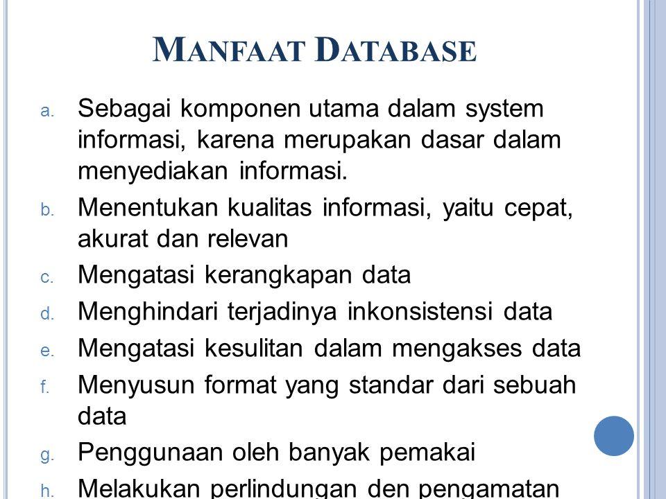 T UJUAN D ATABASE a. Membuat agar user mudah mendapatkan data b.