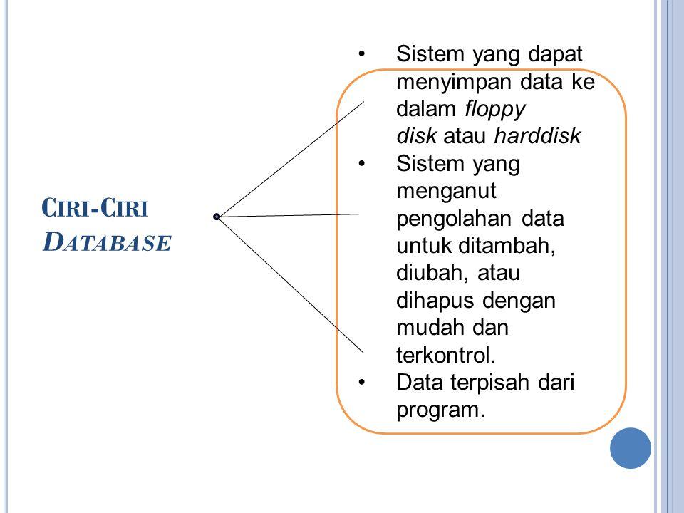 M ANFAAT D ATABASE a. Sebagai komponen utama dalam system informasi, karena merupakan dasar dalam menyediakan informasi. b. Menentukan kualitas inform