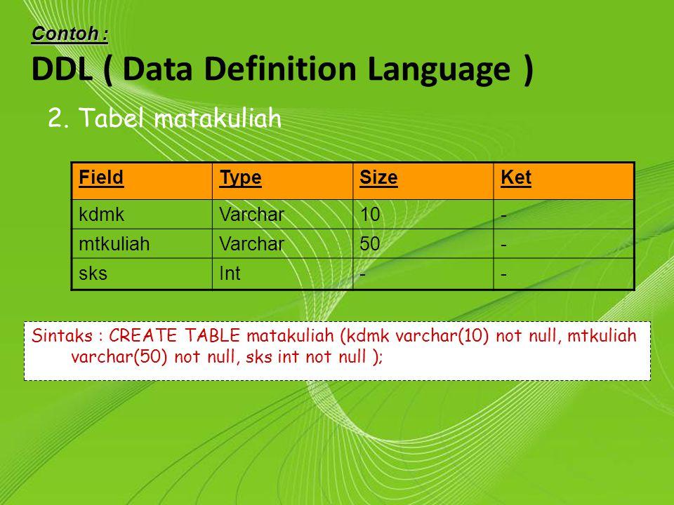 Powerpoint Templates Page 10 Powerpoint Templates 2. Tabel matakuliah FieldTypeSizeKet kdmkVarchar10- mtkuliahVarchar50- sksInt-- Contoh : DDL ( Data