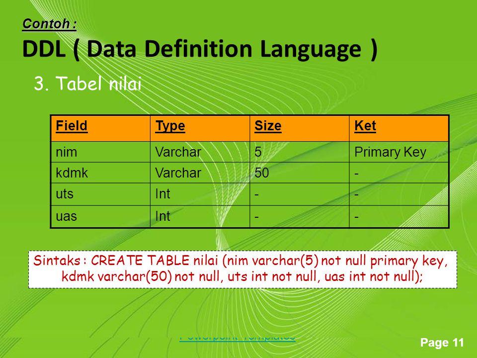 Powerpoint Templates Page 11 Powerpoint Templates 3. Tabel nilai FieldTypeSizeKet nimVarchar5Primary Key kdmkVarchar50- utsInt-- uasInt-- Contoh : DDL