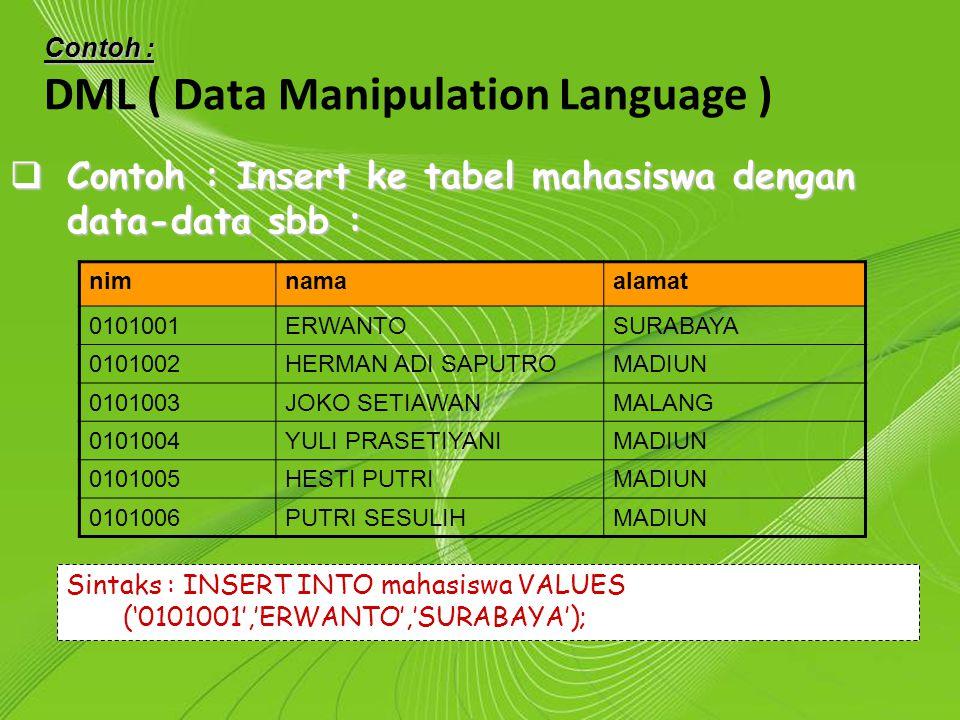 Powerpoint Templates Page 15 Powerpoint Templates  Contoh : Insert ke tabel mahasiswa dengan data-data sbb : Contoh : DML ( Data Manipulation Languag