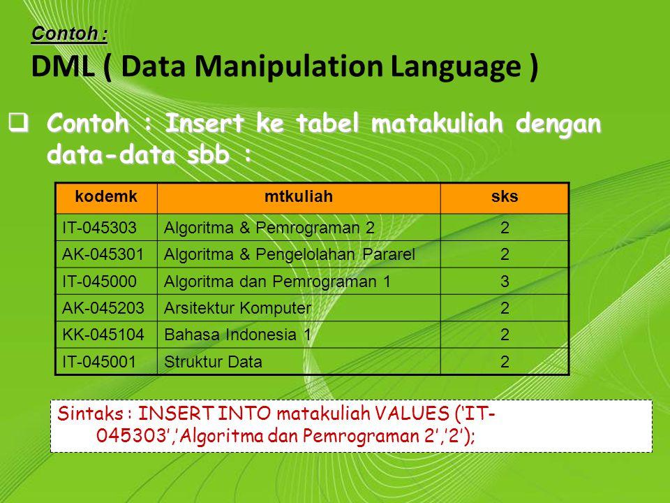 Powerpoint Templates Page 16 Powerpoint Templates  Contoh : Insert ke tabel matakuliah dengan data-data sbb : Contoh : DML ( Data Manipulation Langua