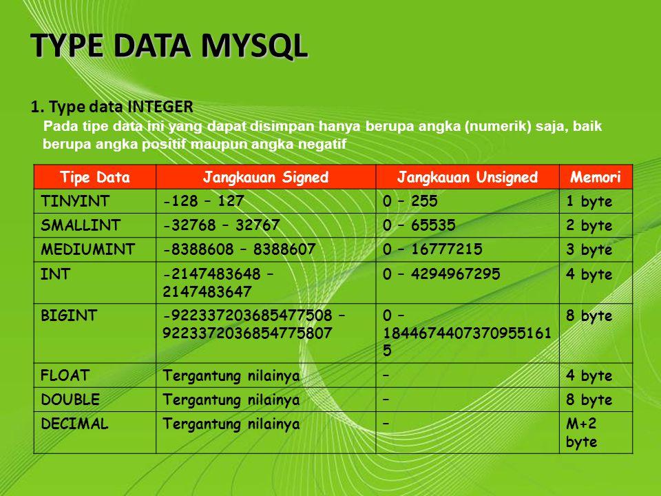 Powerpoint Templates Page 4 Powerpoint Templates TYPE DATA MYSQL 1. Type data INTEGER Pada tipe data ini yang dapat disimpan hanya berupa angka (numer