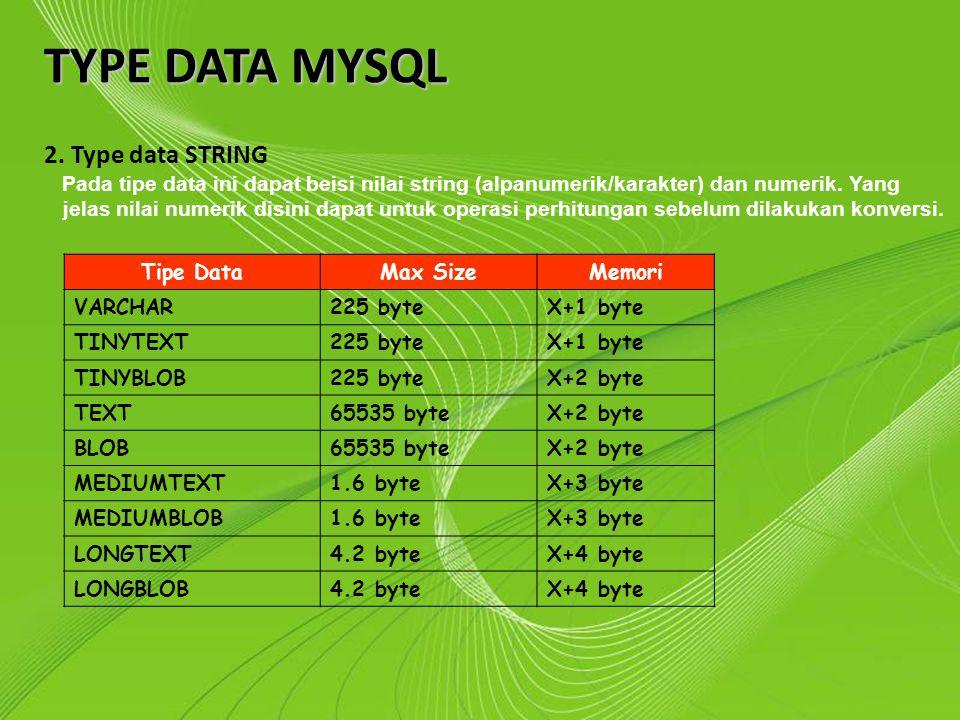 Powerpoint Templates Page 5 Powerpoint Templates TYPE DATA MYSQL 2. Type data STRING Pada tipe data ini dapat beisi nilai string (alpanumerik/karakter