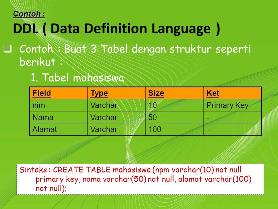 Powerpoint Templates Page 9 Powerpoint Templates  Contoh : Buat 3 Tabel dengan struktur seperti berikut : 1. Tabel mahasiswa FieldTypeSizeKet nimVarc