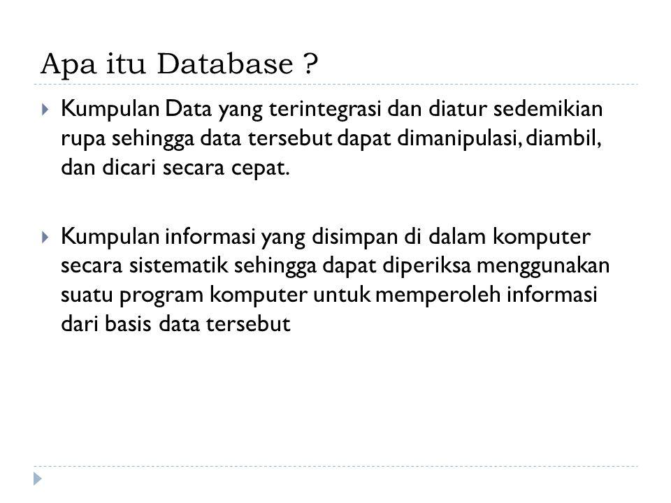 Apa itu Database ?  Kumpulan Data yang terintegrasi dan diatur sedemikian rupa sehingga data tersebut dapat dimanipulasi, diambil, dan dicari secara