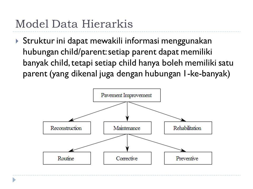 Model Data Hierarkis  Struktur ini dapat mewakili informasi menggunakan hubungan child/parent: setiap parent dapat memiliki banyak child, tetapi seti