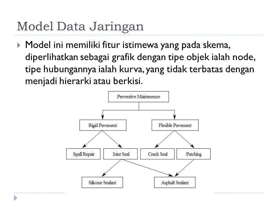 Model Data Jaringan  Model ini memiliki fitur istimewa yang pada skema, diperlihatkan sebagai grafik dengan tipe objek ialah node, tipe hubungannya i