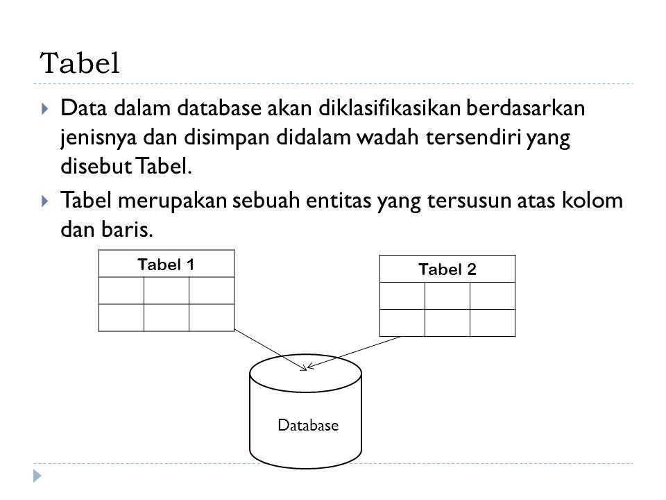 Tabel  Data dalam database akan diklasifikasikan berdasarkan jenisnya dan disimpan didalam wadah tersendiri yang disebut Tabel.  Tabel merupakan seb
