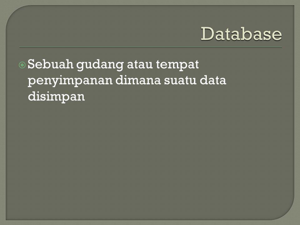  Sebuah gudang atau tempat penyimpanan dimana suatu data disimpan