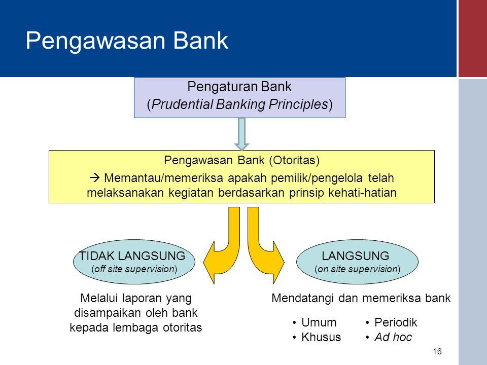 Ruang Lingkup Kebijakan Perbankan - Kewenangan Mengawasi 17