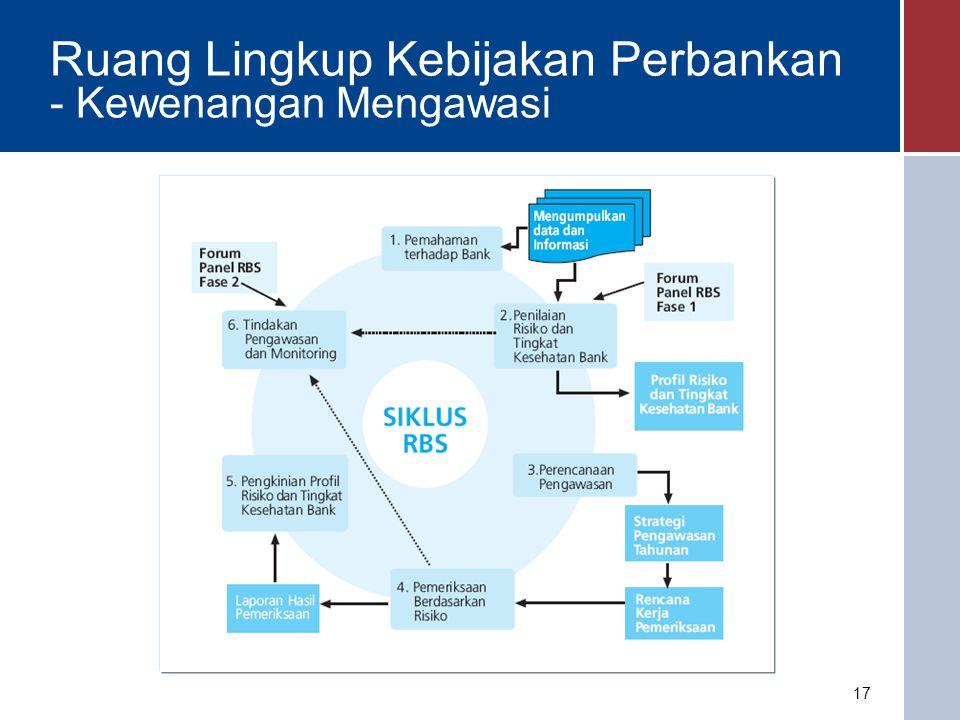 Ruang Lingkup Kebijakan Perbankan -Pengawasan: Tingkat Kesehatan Bank Pengaturan & Pengawasan Bank Agar bank dapat bekerja dengan baik dan sistem perbankan stabil Indikator.