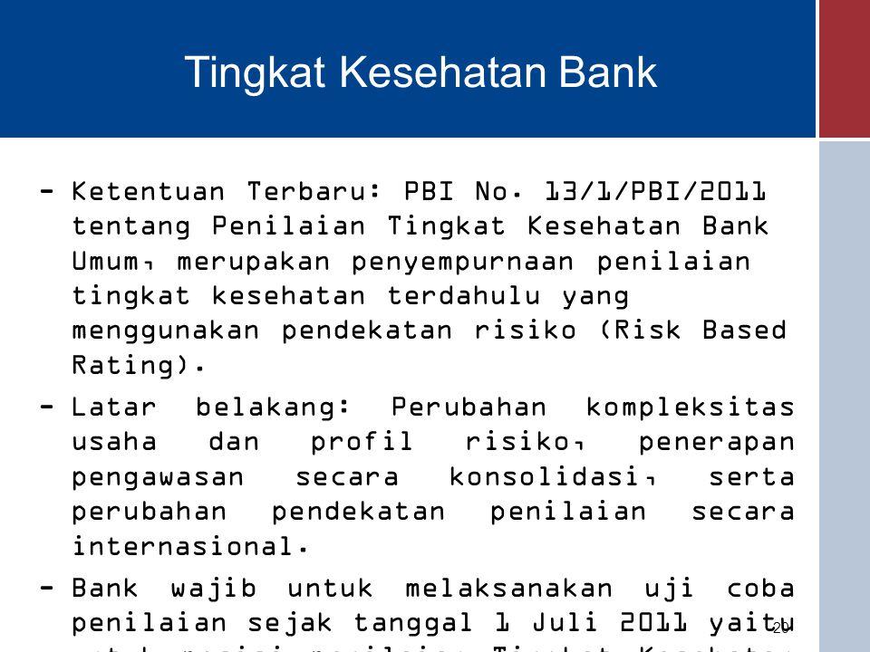 Tingkat Kesehatan Bank 21 Profil Risiko Good Corporate Governance (GCG) Rentabilitas (Earnings) Permodalan (Capital) Tingkat Kesehatan Bank (1 s.d.