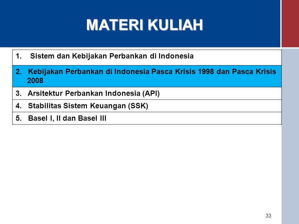 Kebijakan Perbankan Indonesia Pasca Krisis 1997/1998: Latar Belakang Kebijakan Krisis Nilai Tukar di Thailand Penurunan Kepercayaan Investor Asing terhadap Perekeonomian Nasional KRISIS NILAI TUKAR RUPIAH MEMPERBURUK PEREKONOMIAN INDONESIA 1.SEKTOR EKSTERNAL : - Neraca Pembayaran memburuk akibat capital outflow 2.SEKTOR RIIL : - Inflasi Meningkat - Pertumbuhan Ekonomi Menurun - Kewajiban hutang LN Corporate sektor meningkat (Rp) - Biaya Produksi Meningkat 3.FISKAL : - Pengeluaran Pemerintah (LN) meningkat tajam 4.KEUANGAN/MONETER : - Kewajiban LN bank dlm rupiah meningkat tajam - Kredit bermasalah karena pertumbuhan melambat - Meningkatkan Fragility di Perbankan Krisis Perbankan berawal dari krisis nilai tukar 34