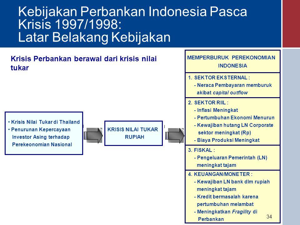 Kebijakan Perbankan Indonesia Pasca Krisis 1997/1998: Latar Belakang Kebijakan PROGRAM STABILISASI DAN REFORMASI PERKEONOMIAN I.Kebijakan Makroekonomi : 1.
