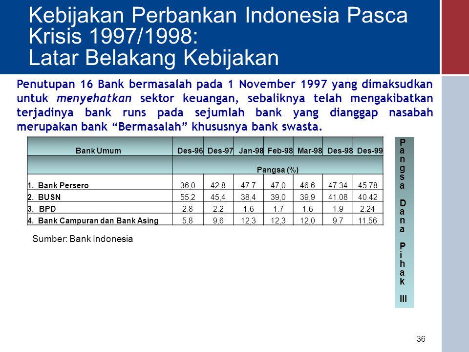 Kebijakan Perbankan Indonesia Pasca Krisis 1997/1998: Latar Belakang Kebijakan 37 Krisis perbankan telah mengakibatkan penurunan kinerja perbankan nasional.