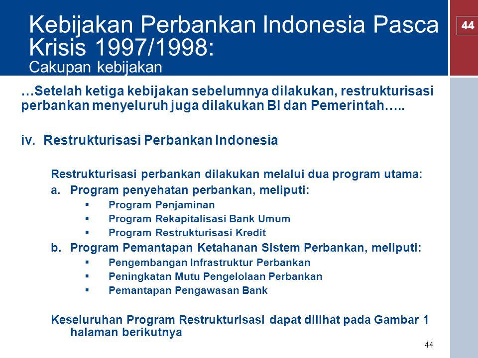 Kebijakan Perbankan Indonesia Pasca Krisis Keuangan Global 2008: Latar belakang Merupakan imbas krisis subprime mortgage di AS.
