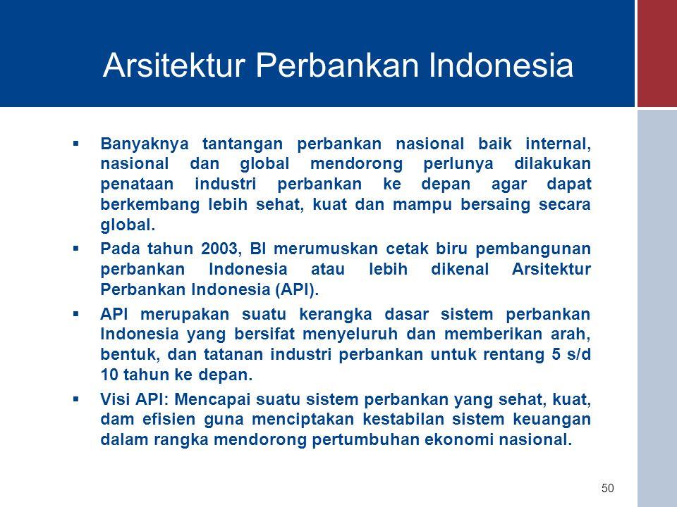 ENAM PILAR API Sistem perbankan yang sehat, kuat, dan efisien guna menciptakan kestabilan sistem keuangan dalam rangka membantu pertumbuhan ekonomi nasional Struktur Perbankan yang Sehat Sistem Pengaturan yang Efektif Sistem Pengawasan yang Independen dan Efektif Industri Perbankan yang Kuat Infrastruktur Pendukung yang Mencukupi Perlindungan Konsumen Pilar 1Pilar 2Pilar 3Pilar 4Pilar 5Pilar 6 51 Arsitektur Perbankan Indonesia
