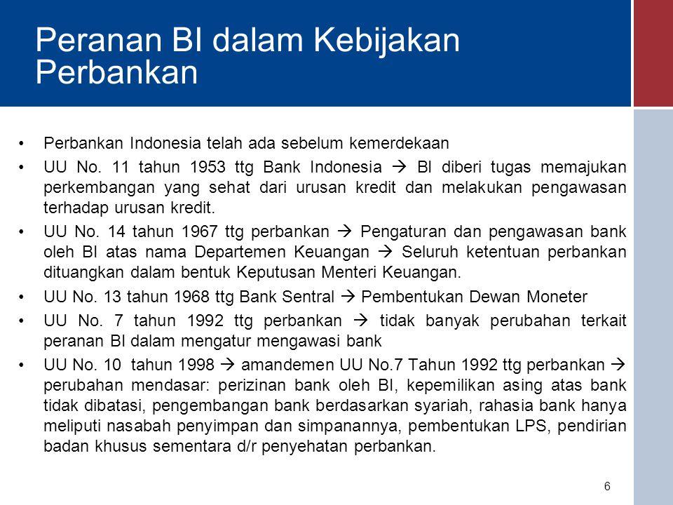 Peranan BI dalam Kebijakan Perbankan UU No.