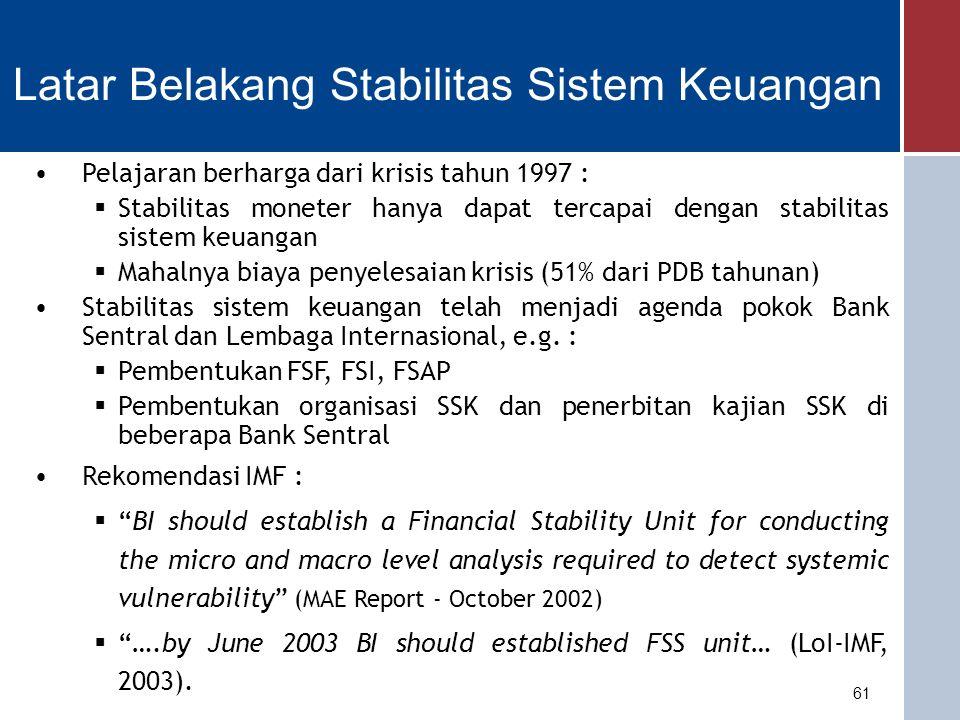 Overview Konsep Stabilitas Sistem Keuangan: Stabilitas Moneter vs Stabilitas Keuangan Perbedaan antara stabilitas moneter dan stabilitas keuangan: Stabilitas moneter terkait dengan stabilitas tingkat harga secara umum (inflasi) Stabilitas keuangan adalah stabilitas lembaga keuangan dan pasar keuangan yang membentuk sistem keuangan Meskipun sasaran kebijakannya berbeda, namun keterkaitan antar keduanya semakin meningkat (BIS, Annual Report 1996-97) (Andrew Crocket, Why is Financial Stability a Goal of Public Policy ).