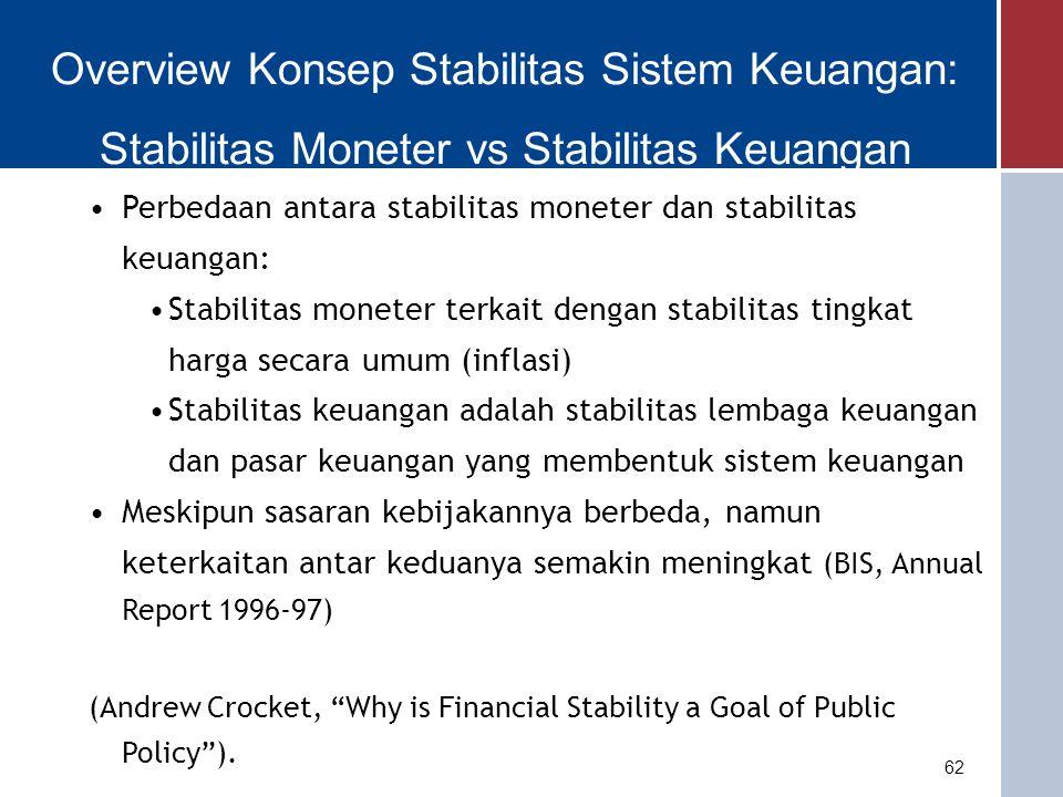 Hubungan SSK dengan Stabilitas Moneter 63