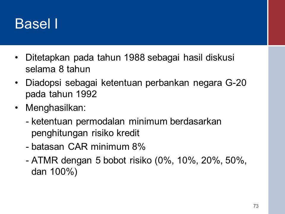 Basel II Dikeluarkan pada tahun 2004 Merupakan rekomendasi setelah krisis Asia tahun 1997 dan pencabutan UU Glass Steagal di AS Didesain untuk menangani tantangan dan ketidakseimbangan yang diciptakan oleh regulatory arbitrage, risiko operasional, dan mengatur pemenuhan modal yang memperhitungkan kedua hal tersebut.
