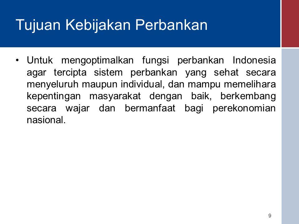 Ruang Lingkup Kebijakan Perbankan di Indonesia Kewenangan memberikan izin (right to license) Kewenangan mengatur (right to regulate) Kewenangan mengawasi (right to control) Kewenangan memberikan sanksi (right to impose sanction) 10