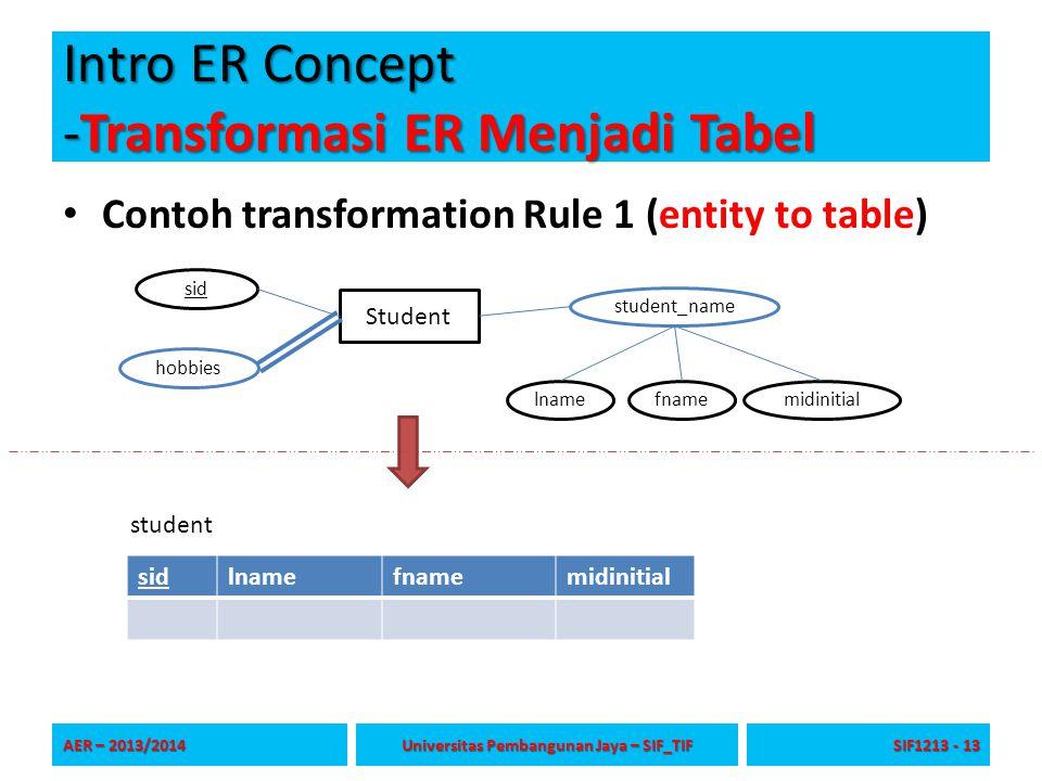 Intro ER Concept -Transformasi ER Menjadi Tabel Contoh transformation Rule 1 (entity to table) AER – 2013/2014 Universitas Pembangunan Jaya – SIF_TIF