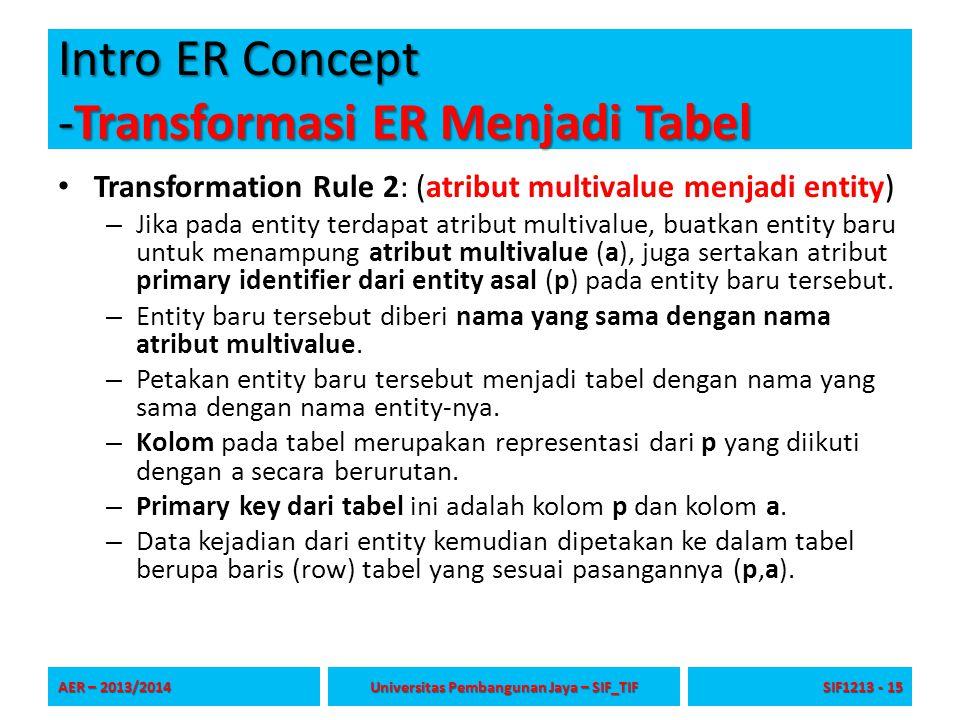 Intro ER Concept -Transformasi ER Menjadi Tabel Transformation Rule 2: (atribut multivalue menjadi entity) – Jika pada entity terdapat atribut multiva